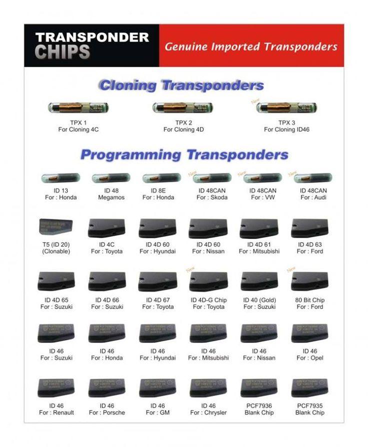 9 Best Car Key Chip Auto Key Chip Images On Pinterest Chips