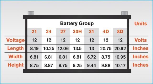 181340322466547372 on aa battery size chart