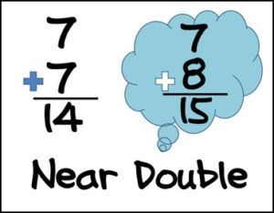 """FREE MATH LESSON – """"Addition Math Strategies Posters"""" - Go to The Best of Teacher Entrepreneurs for this and hundreds of free lessons. Kindergarten - 2nd Grade   #FreeLesson    #Math   http://thebestofteacherentrepreneursmarketingcooperative.net/free-math-lesson-addition-math-strategies-posters/"""