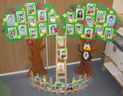 tablo dětí