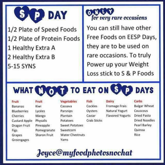 155 Best Sw Sp Images On Pinterest Eat Clean Recipes