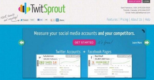 Estadísticas para Twitter y Facebook