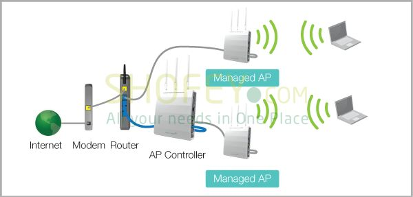Call us: 0556789741 Website: http://www.integrate.ae IT Services Home router installations IT solution repair internet connection IT support network cabling expert and IT technician in Dubai -0556789741 Wifi Wireless router installation, configuration, setup, supply, repair, support, maintenance , fixing, services Home /Villa/Office/Shop/Restaurant/Mall/Hospital/Building/House/Apartment/School -0556789741 TPLINK,ASUS,NETGEAR,LINKSYS,...