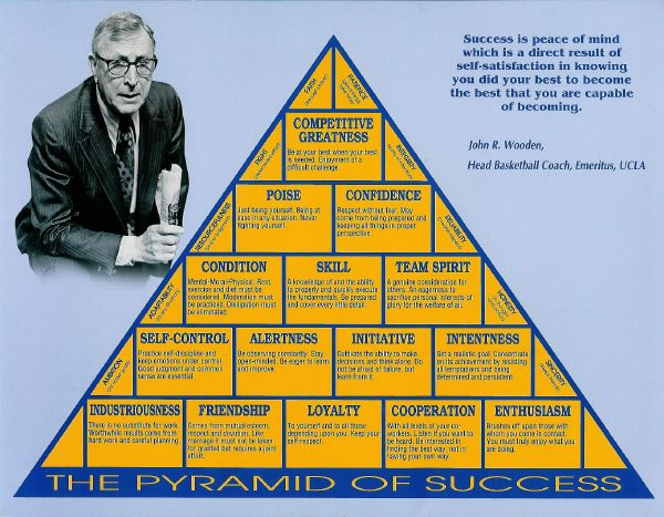 Coach John Wooden. Such wisdom...a true legend!