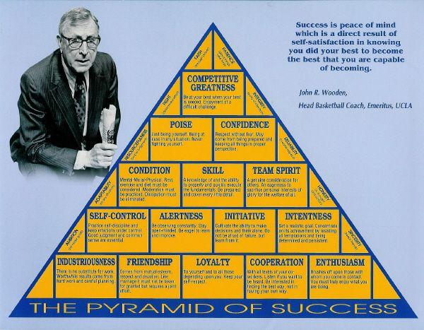Coach John Wooden.  Such wisdom...a true legend!