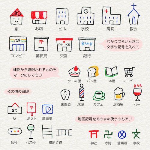 Icona illustrazioni che possono essere utilizzati per mappare