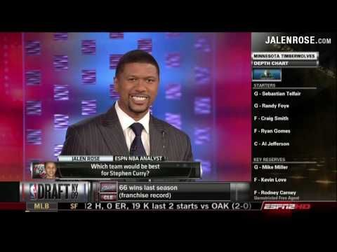 Stephen Curry 2009 NBA Draft Preview - Jalen Rose on ESPN - YouTube