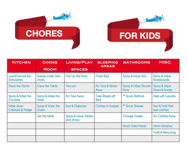 Printable Chore Chart from Kids Stuff World