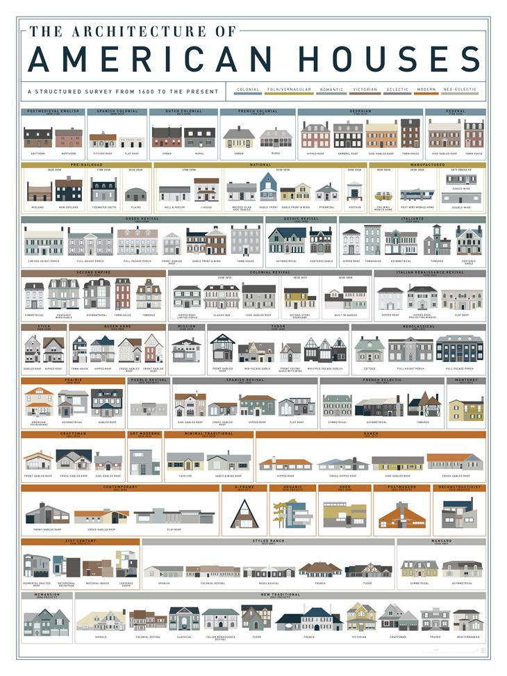 71 best Technical Drawing images on Pinterest Woodworking