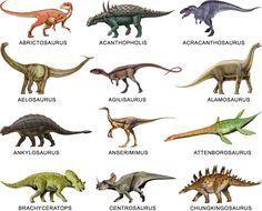 nombres de dinosaurios - Buscar con Google