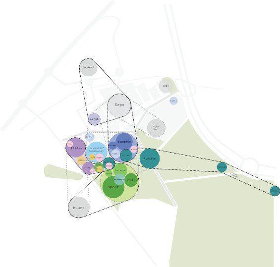 0953_Concept-diagrammen