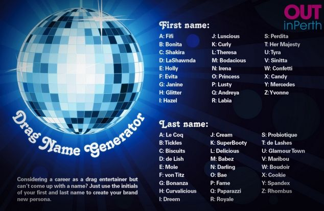 Drag Queen Name Generator - Gay and Lesbian Perth WA News ...