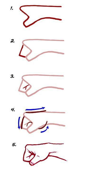 Dessiner un poing