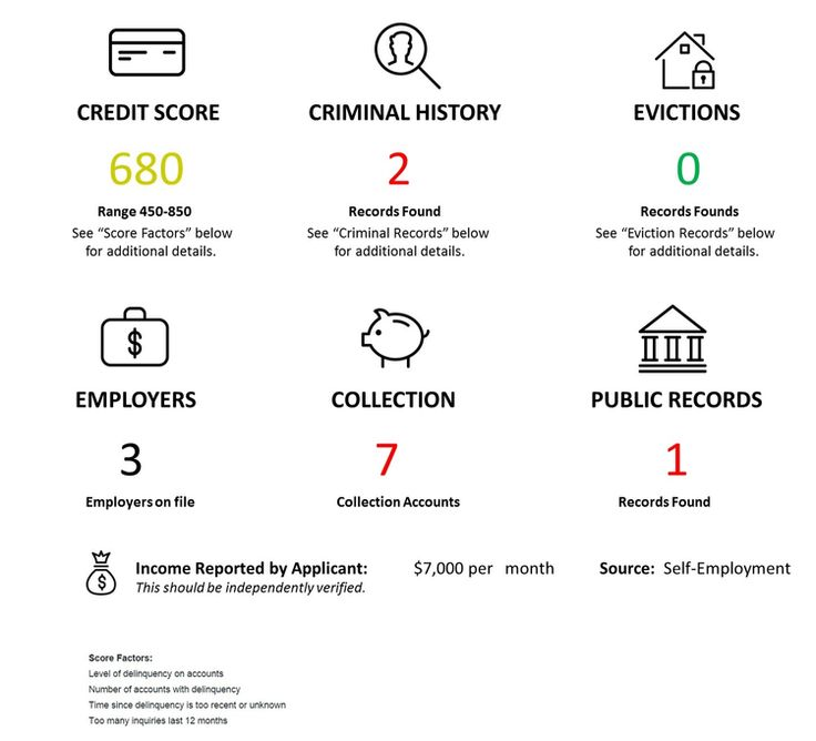 The  Best Landlord Software Ideas On   Landlord App