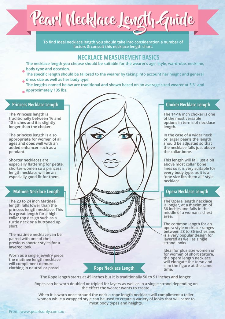 Tips on choosing the right pearl necklace length. Text content from www.pearlsonly.com.au Infographic design @ Copyright Eleganz n Grace 2016 https://www.facebook.com/gracestyleshoppe