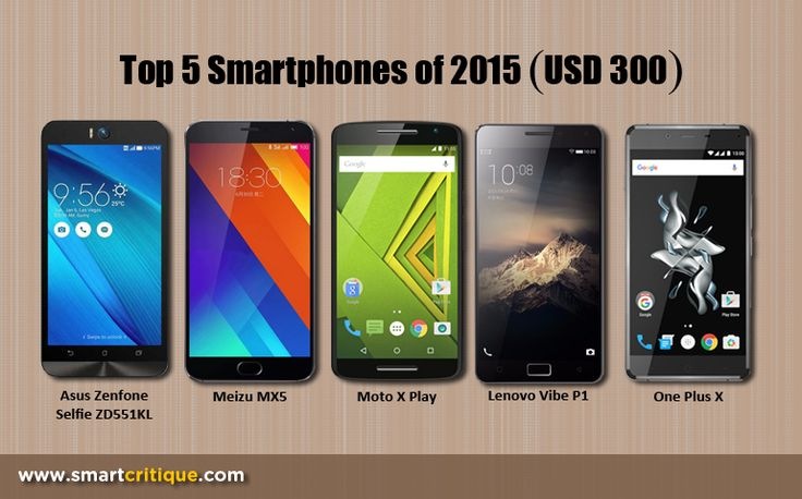As we approach the end of 2015, SmartCritique has picked up top 5 smartphones around USD300 that we liked based on their innovation, performance and price.