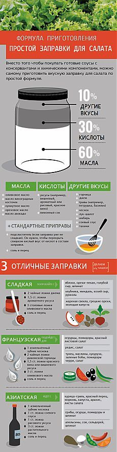 ИНФОГРАФИКА: как сделать полезную заправку для салата | Лайфхакер