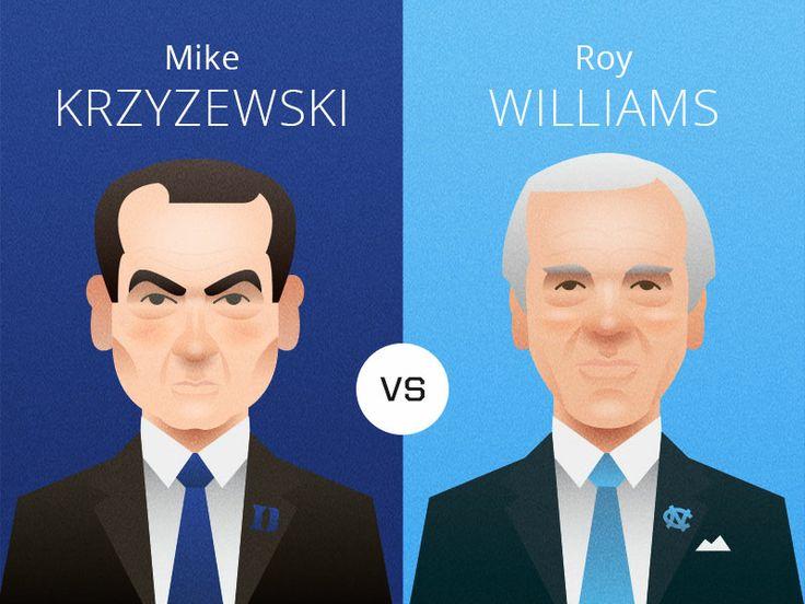 Duke vs UNC game tonight. I don't care who wins, but I enjoy the rivalry! #unc  #duke