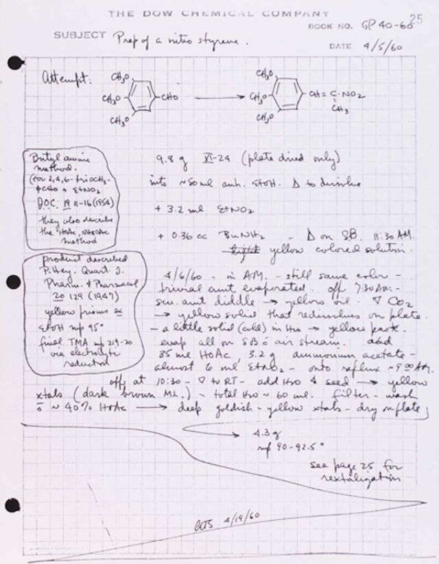 Pages from the Lab Notebook of Alexander Shulgin | VICE