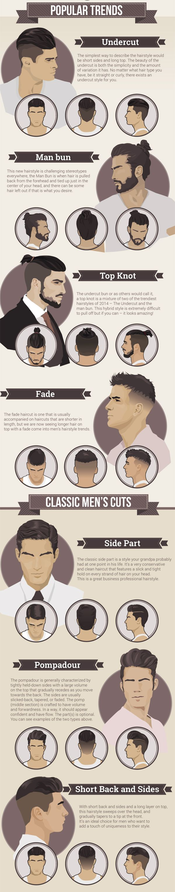 Hair styles for 2015