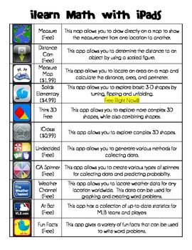 The first page is a list of the apps, some paid and some free.  The next few pages are a sample of activities you could use with some of the apps. ...