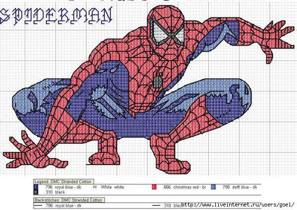 Spiderman cross stitch