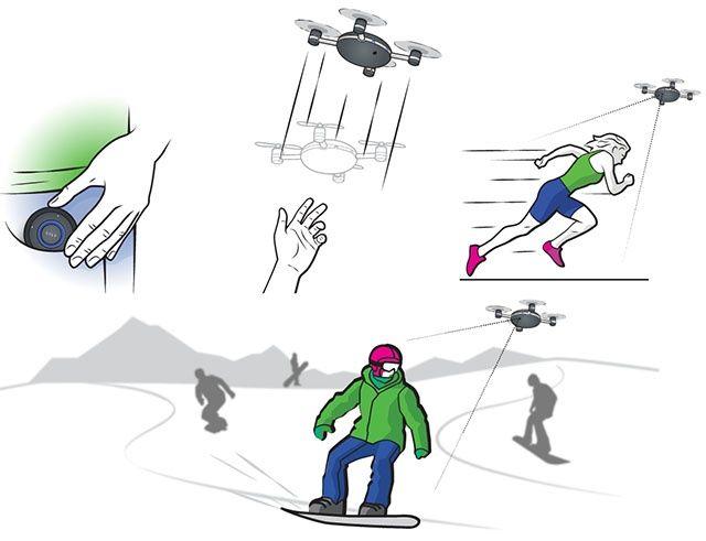 Lily - Obchod s drony