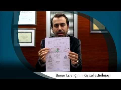 Burun Estetiğinin Kişiselleştirilmesi - Op. Dr. A. Emre İLHAN - YouTube
