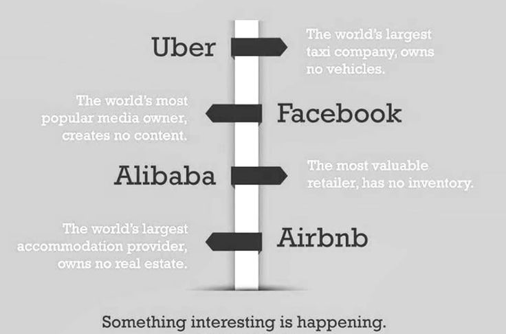 Something interesting is happening. #Uber #Facebook #Alibaba #Airbnb