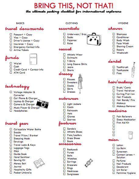 20+ beste ideeën over Ultimate packing list op Pinterest - packing list