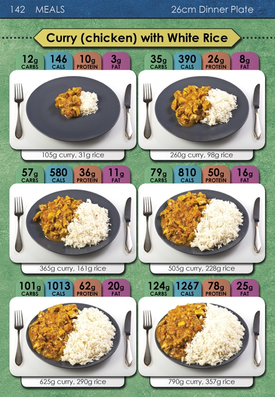 The Carbs & Cals & Protein & Fat book contains up to 6 portion photos for each food - perfect for portion control!