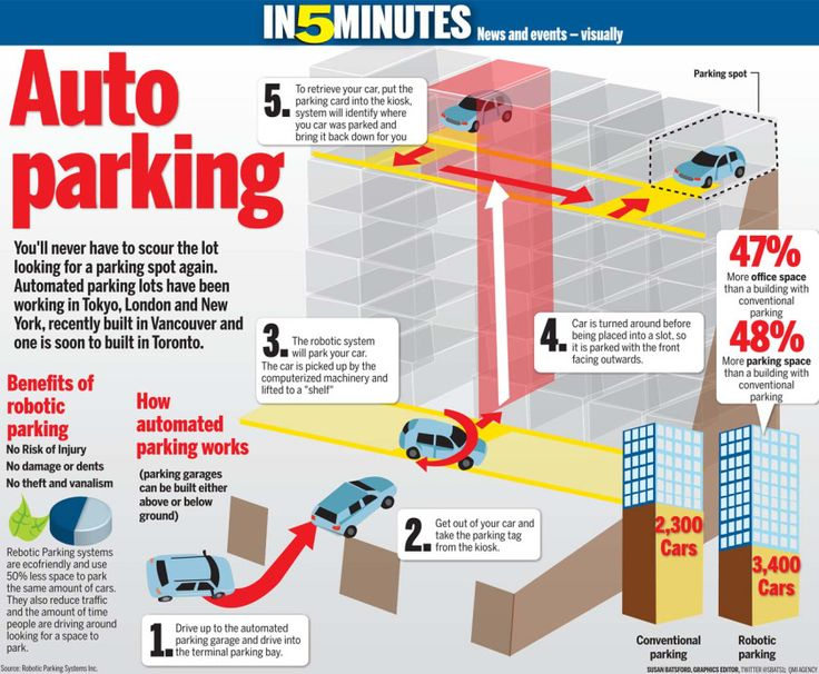 68 best smart parking solution images on pinterest for Parking solutions for small spaces