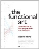 Alberto Cairo - What Makes an InfographicCool? - Blog About Infographics and Data Visualization - Cool Infographics