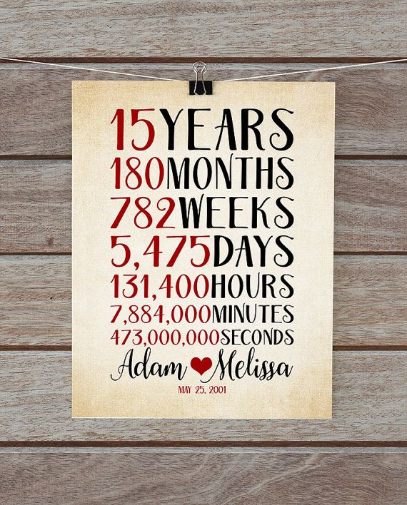 15th Wedding Anniversary Gift For Wife: Anniversary Gifts For Men Or Women, Boyfriend, Girlfriend