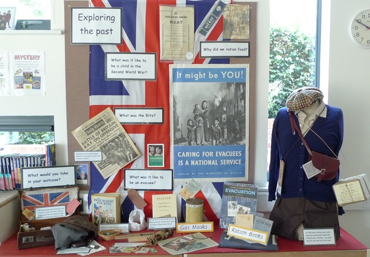 World War 2 objects in a classroom display.