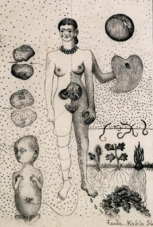 Frida Kahlo ☠ From her sketchbook, 1936 ☠☠