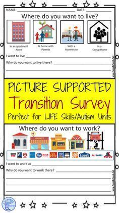 Student Transition Worksheet and Parent Survey for SpEd and Autism Units.