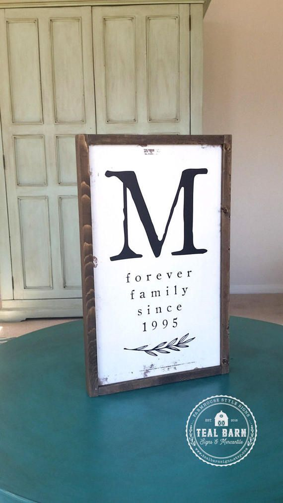 Family Initial Sign Established Date Family Name
