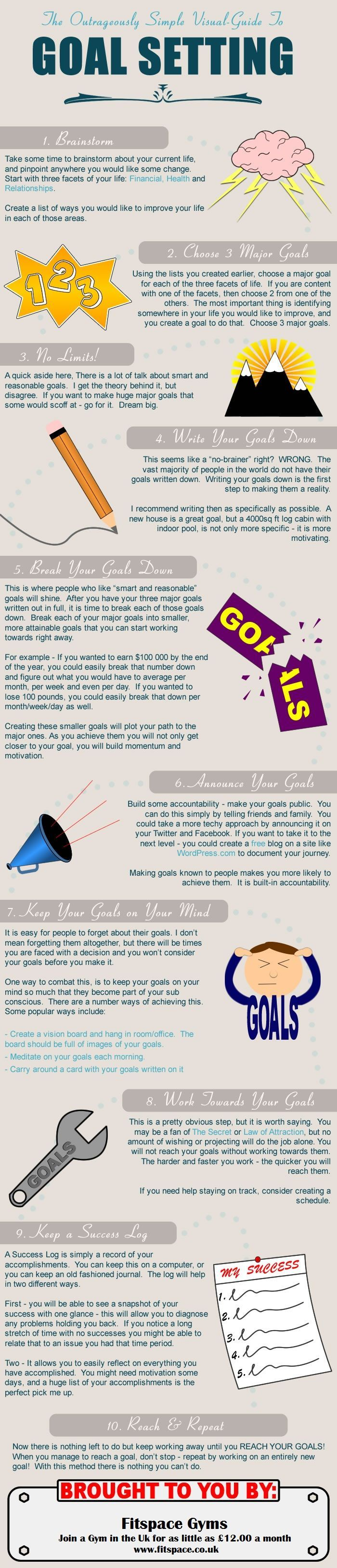 A very Simple Guide to help you set Goals (Infographic)