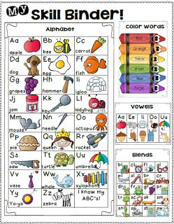 \Editable!!!: Do your students have a skill binder? Or maybe a reading/writing notebook? Or some kind of individual tool they use for quick reference? If so, here is a brand new resource for you! If not, well, it is your lucky day!! This product simplifies many first grade skills into a few pages so that students can use this for a reference tool. It is very handy and condensed version of your mini-lessons! Students use this as they become more independent learners! This is an awesome…