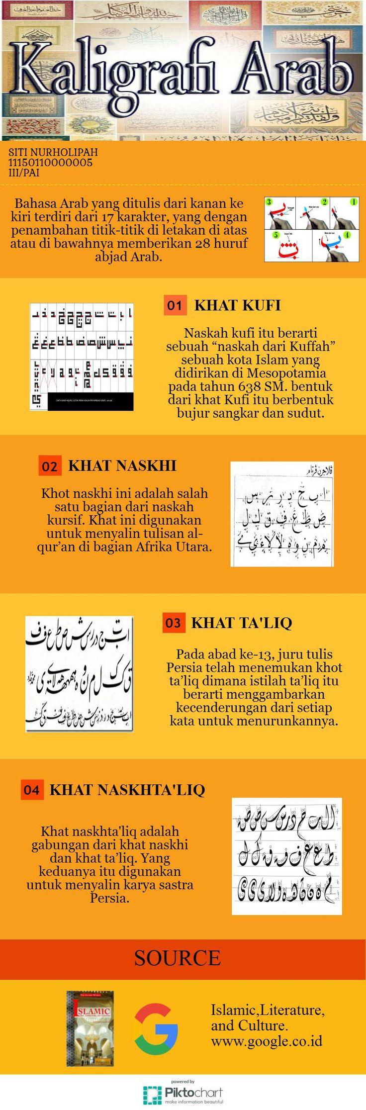 #kaligrafi #arab #kaligrafiarab #islam #caligraphy #islamic #art