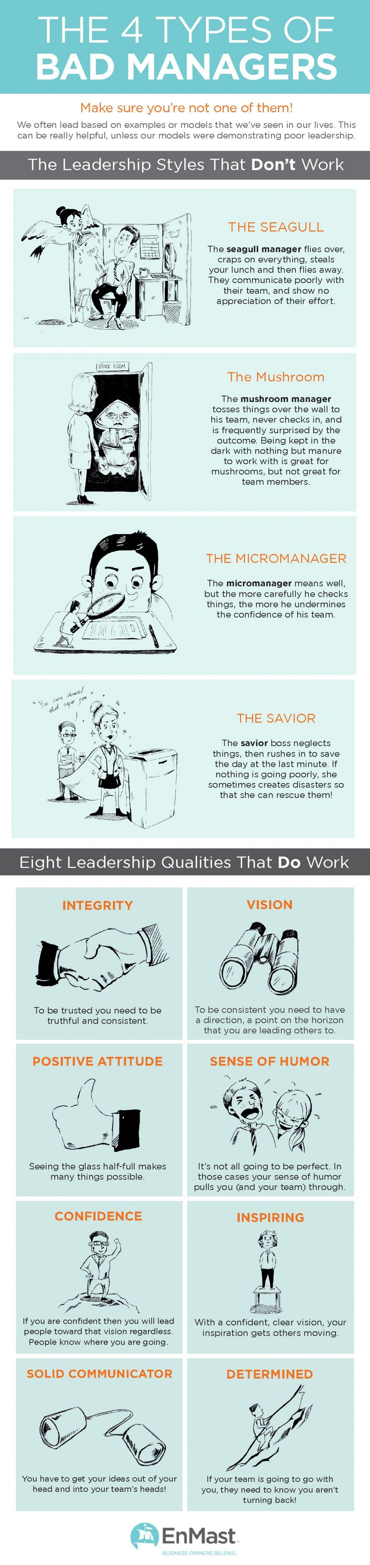 The 4 Types of Bad Managers---make sure you are following the right model ;) https://www.upwork.com/users/~010e1960ed8ee6c431