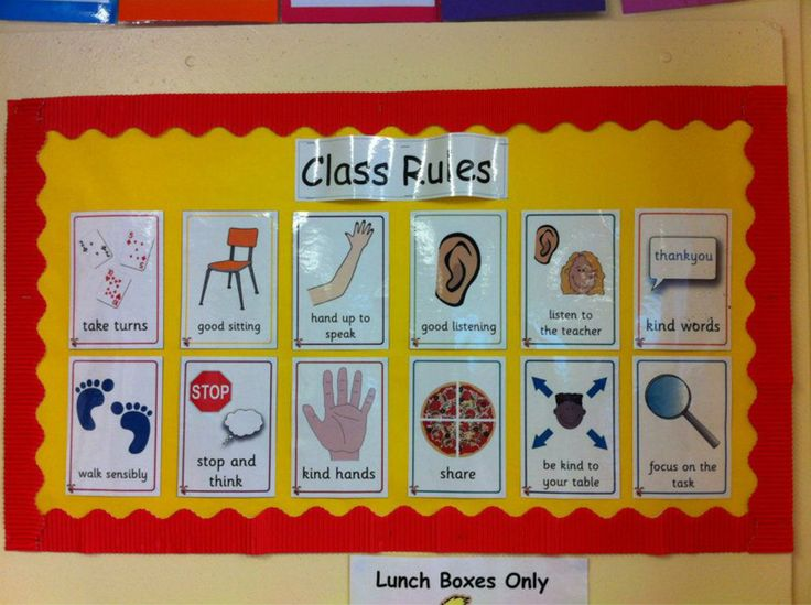 Teacher's Pet » Displays Gallery! » The most unique and original collection of downloadable EYFS, KS1, KS2 classroom display resources, teac...