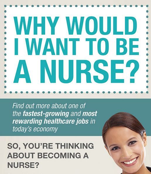 Highest Paying Country For Registered Nurse Rn: Why Would I Want To Be A Nurse? Check Out This Infographic
