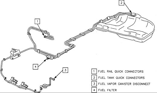 automotive fuel filter sensor informations