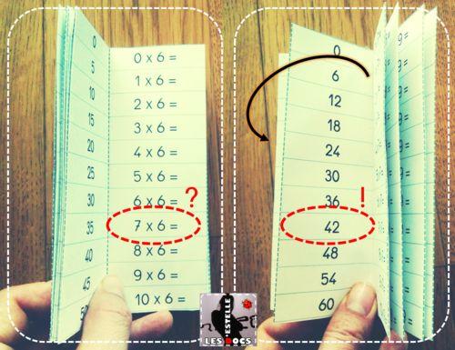 Répertoire d'apprentissage des tables de multiplication Plus