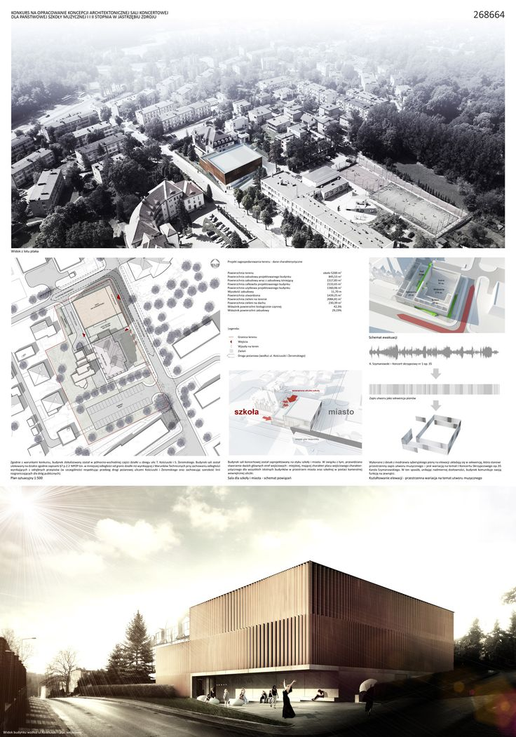 #architecture #presentation #board