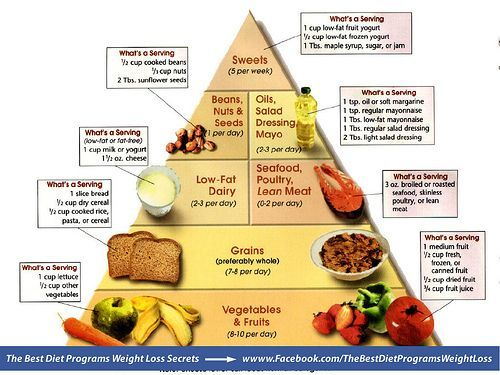 How much u weight loss cost picture 4
