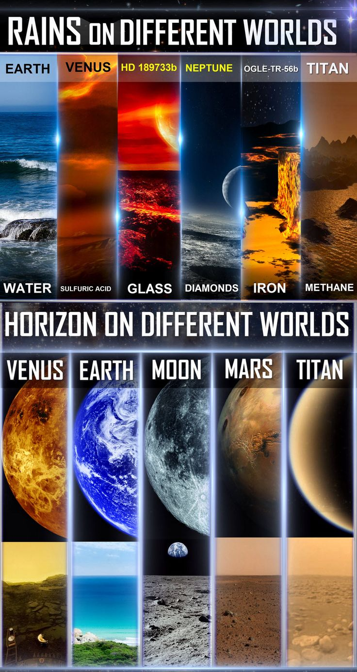 Rains and horizons on different worlds…|via`tko Exploring Space