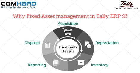 Check why is it required to Manage Fixed Asset Management In Tally ERP 9?  #TallyERP9 #TallyCustomization #TallyModules #FixedAssetRegister #FixedAssestManagement #Tallywale #Comhard